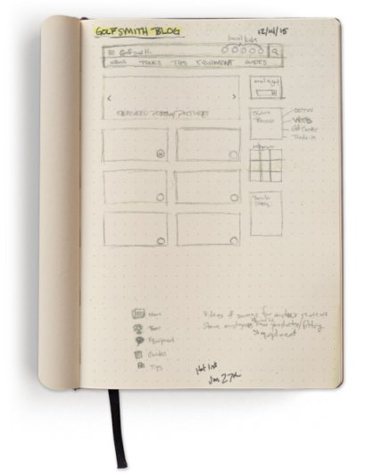 UX Wireframe of Blog + Icon Sketches