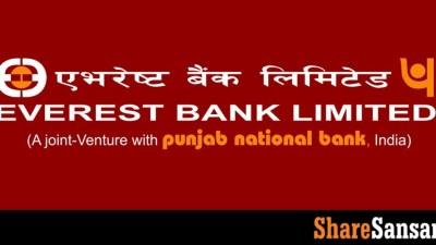 दमौलीमा एभरेष्ट बैंकको शाखा स्थापना