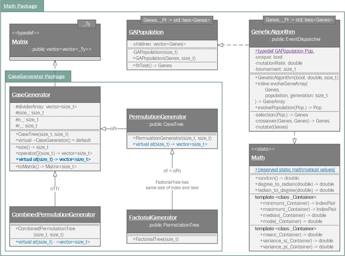 Samchon Framework For Cpp Samchon Library