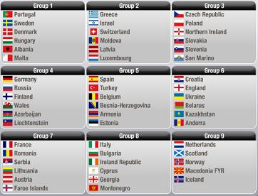 Road to World CUP 2010 (5/6)
