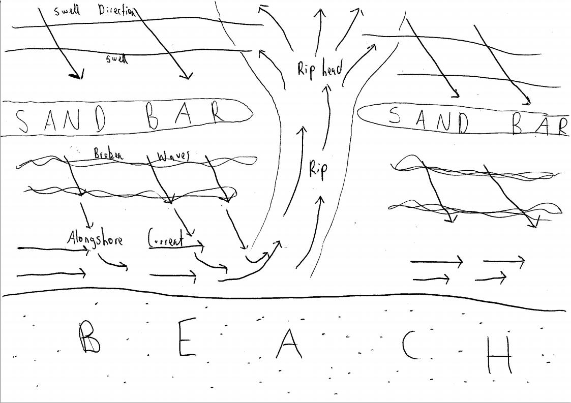 baxter schematic