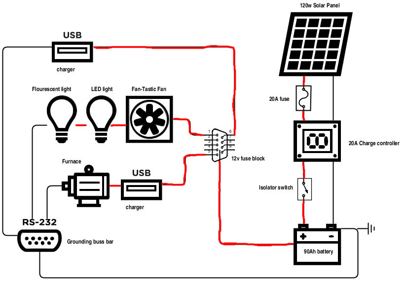 Coleman Pop Up Fuse Box - Block And Schematic Diagrams •