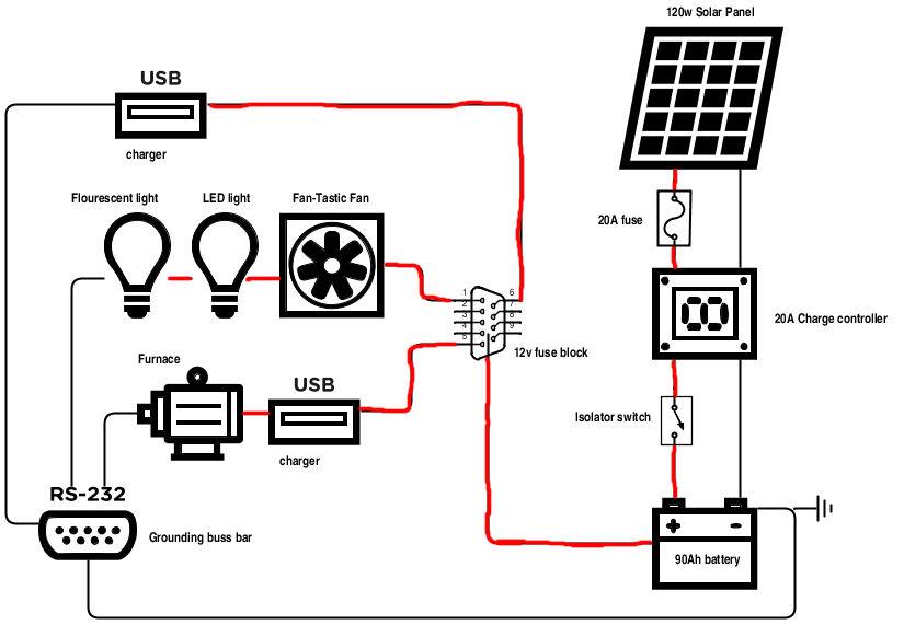 pop up camper wiring diagram 28 wiring diagram images Coleman Utah Pop Up Wiring Diagram Coleman Fleetwood Highlander Wiring-Diagram