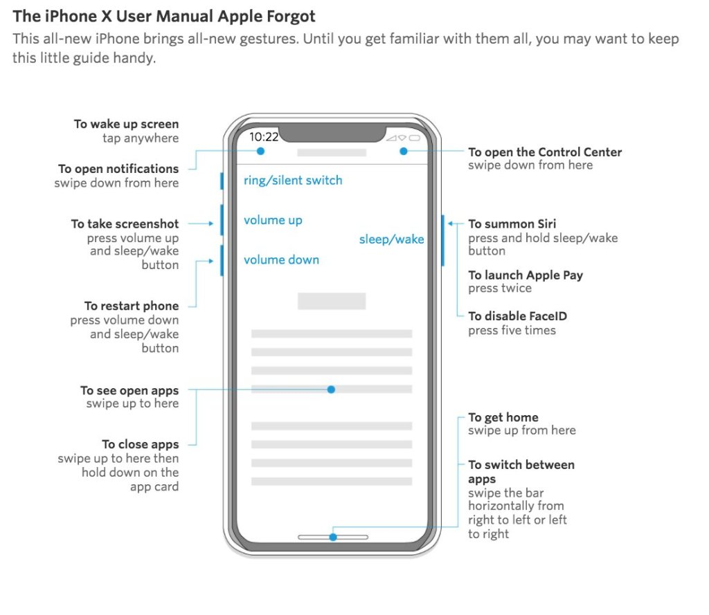 Is the iPhone X as a UX disaster? 2