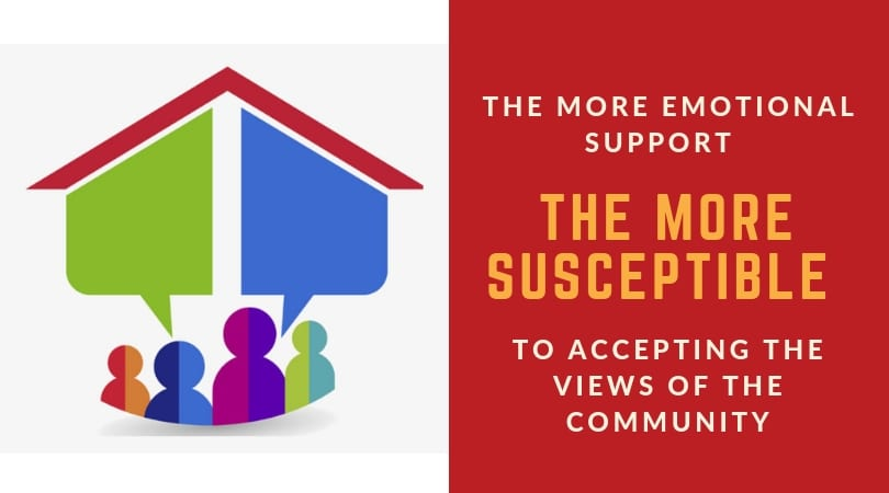 The more emotional support the more susceptible to accepting the views of the community