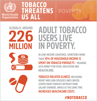 Image of WHO No Tobacco Day Infographic