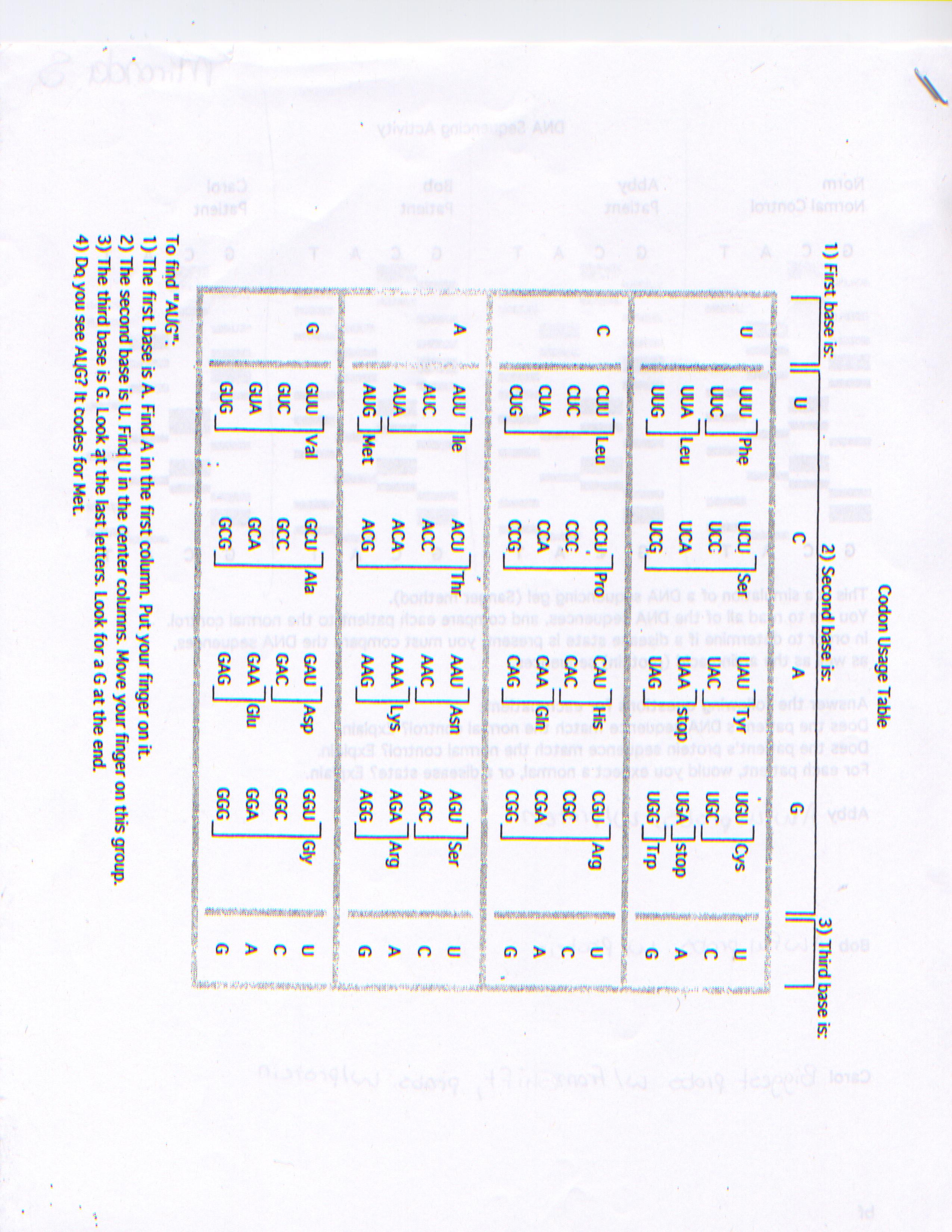 Old School Dna Sequencing Sanger Method