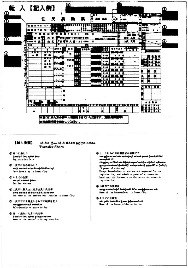 シンハラ語住民登録のサムネイル