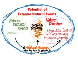 Samoa Tsunami 2009 Information  Extreme Natural Events