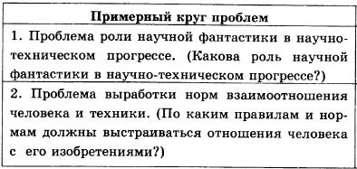 Онлайн егэ по русскому языку краткие