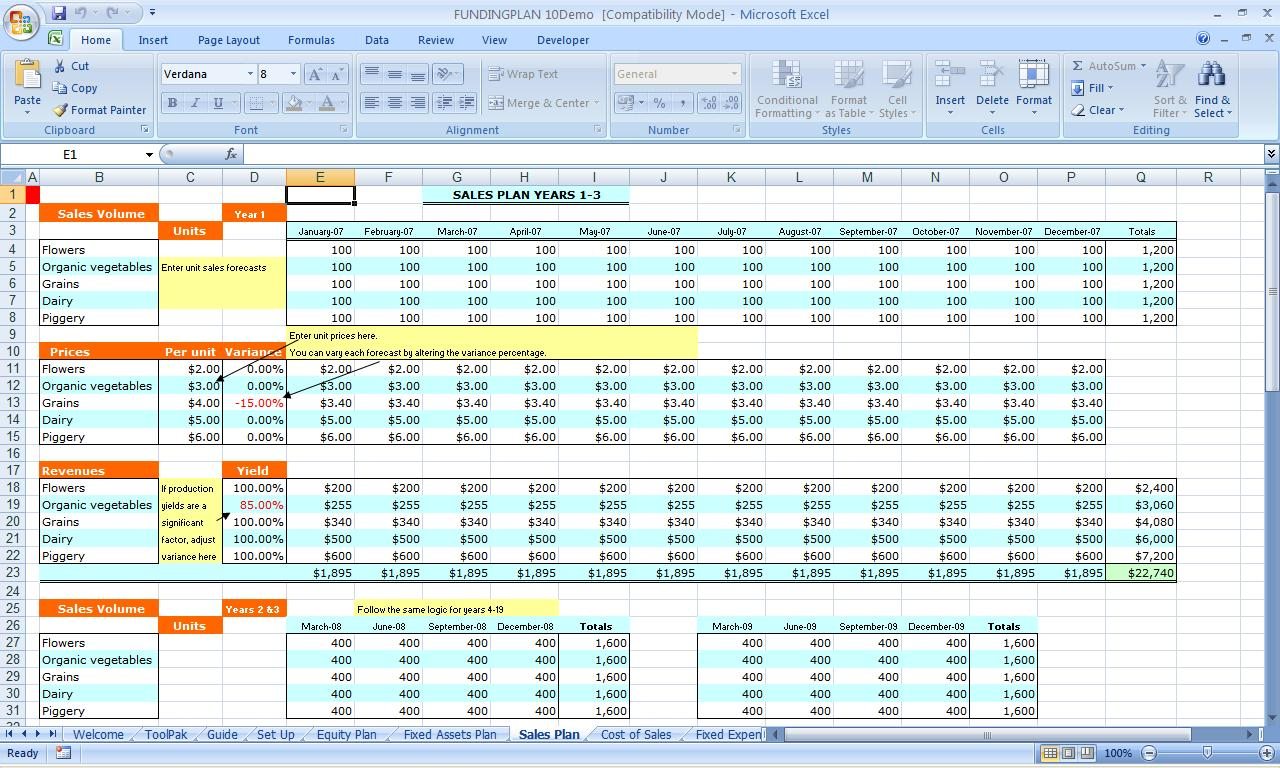 Business Financial Planning Budget Template Excel Worksheet