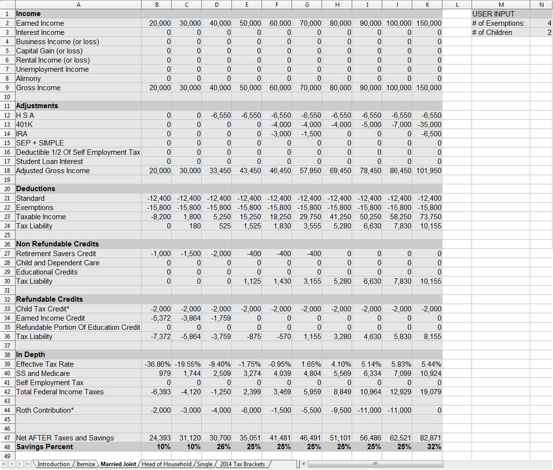 Tax Deduction Spreadsheet Template