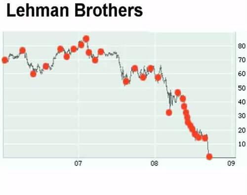 johannes-kreidler-music-made-from-stock-charts