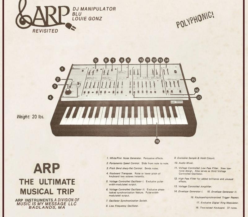 DJ Manipulator - ARP Revisited (feat. Blu & Louie Gonz)
