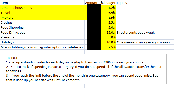 budget-emma-freelancing