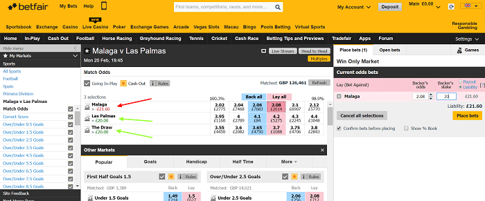 trading on betfair lay bet