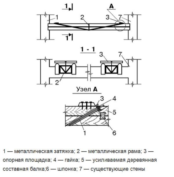 Усиление деревянного перекрытия – способы как укрепить потолочные и балки второго этажа 12 7 Строительный портал