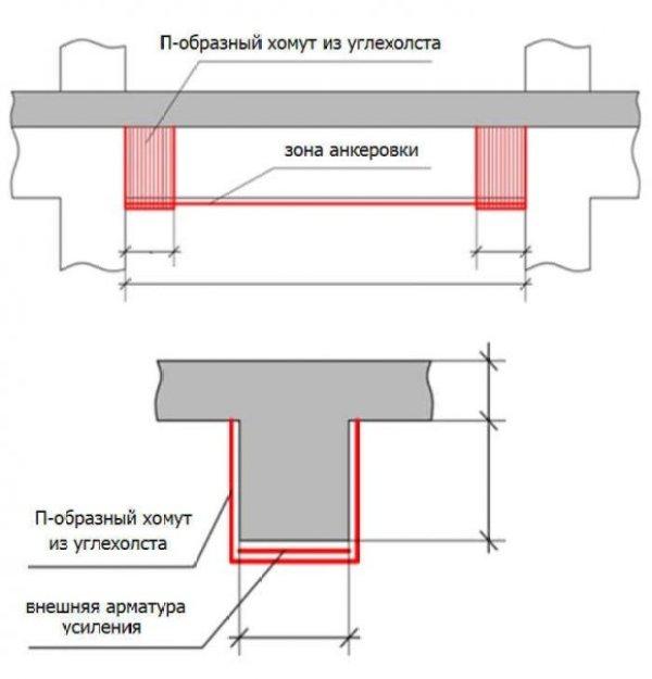 Усиление деревянного перекрытия – способы как укрепить потолочные и балки второго этажа 3 39 Строительный портал