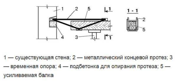 Усиление деревянного перекрытия – способы как укрепить потолочные и балки второго этажа 6 26 Строительный портал
