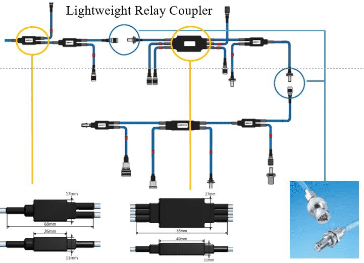 1553 Data Bus - Lightweight
