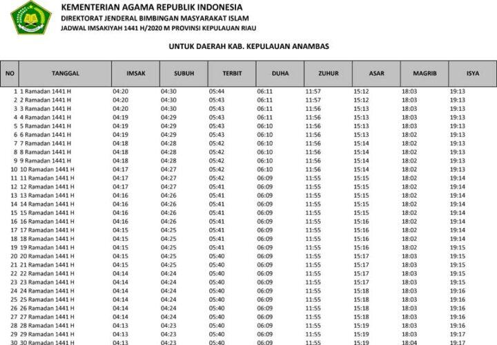 Jadwal Imsakiyah Ramadhan 1442 Hijriah 2021 Masehi Kepulauan Riau dan Sekitarnya