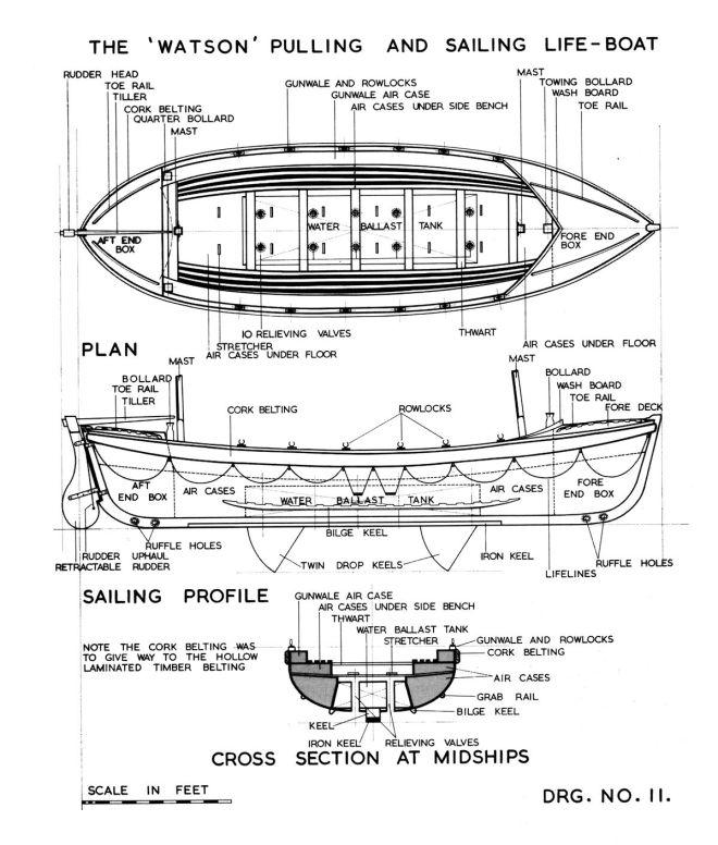 Specification Samuel Fletcher Historic Lifeboat
