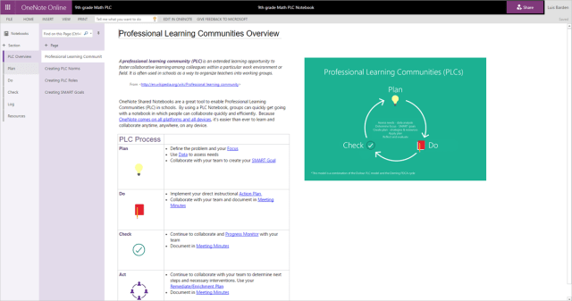 Professional Learning Communities Groups in Office365