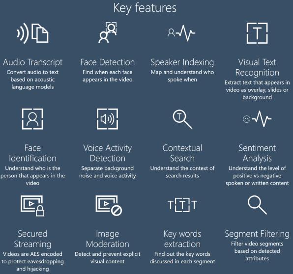 Azure Media Analytics