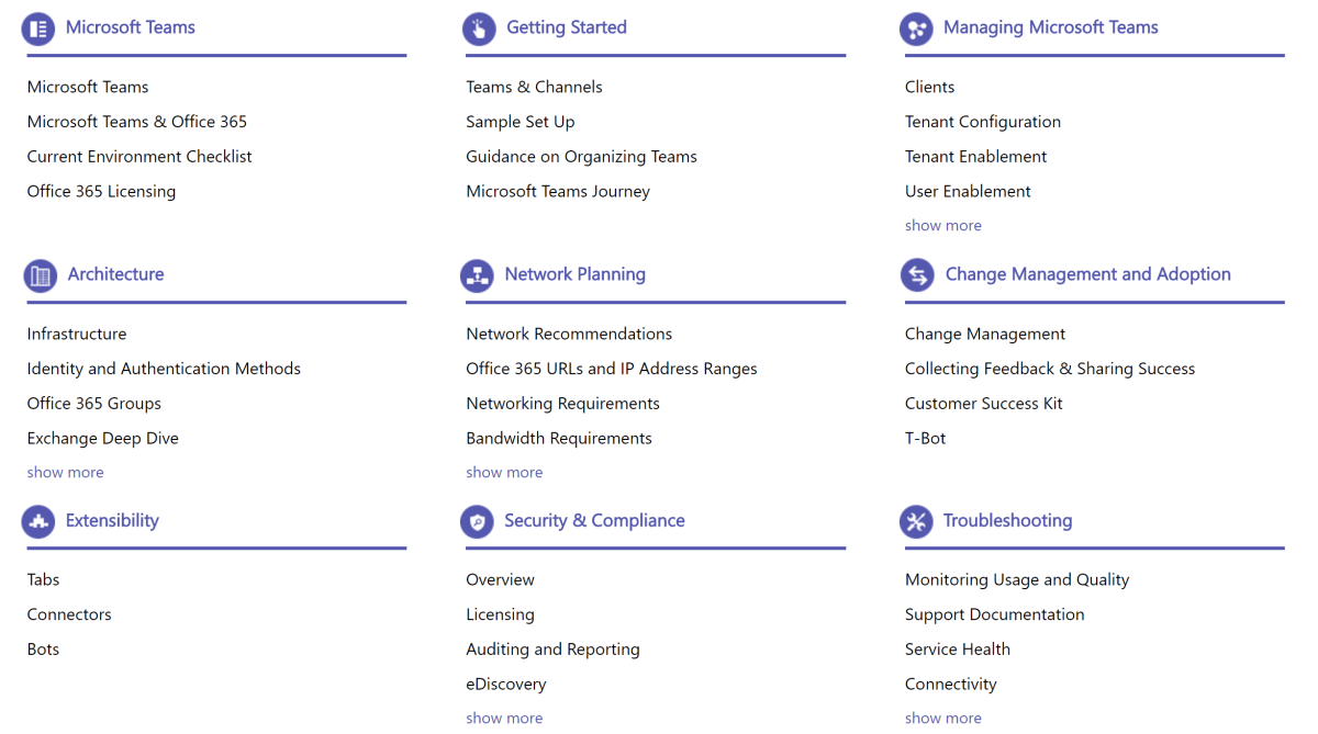 Planning To Deploy MS Teams? Check This Resource First