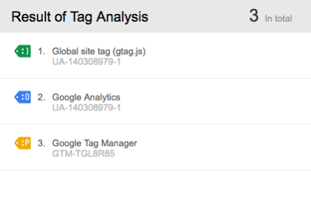 Result of Tag Analysis