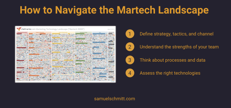 How to Navigate the Martech Landscape