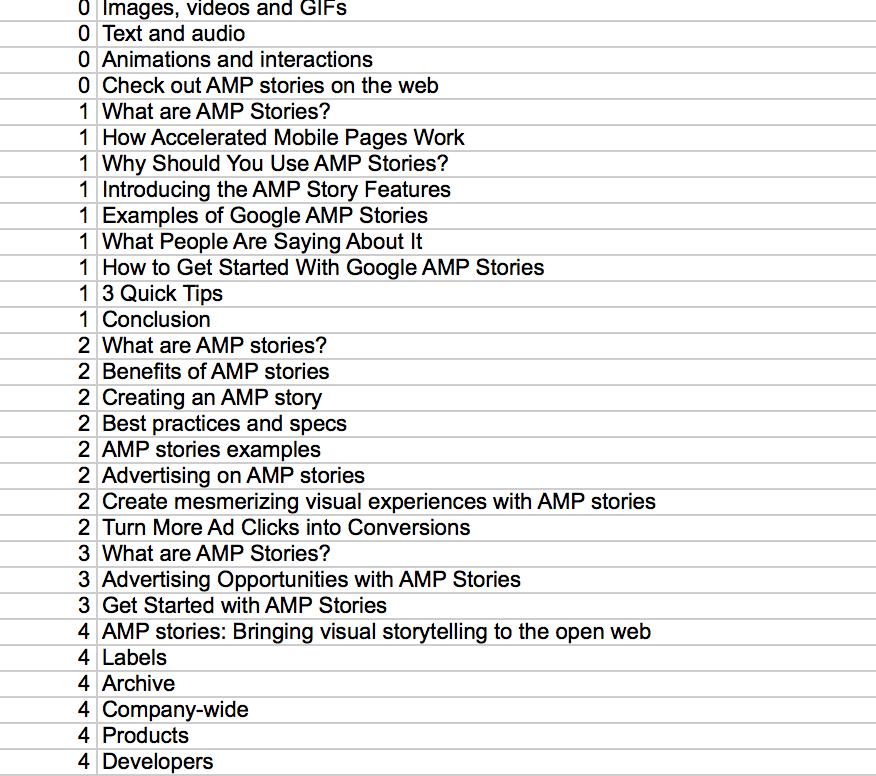 L'export de tout le contenu du SERP dans un fichier Excel