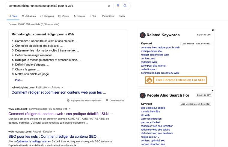 Informations connexes et volumes de recherches