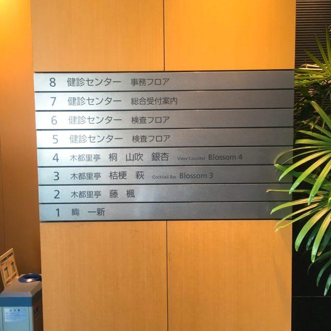 関東IT健保トスラブ山王健保会館の案内板
