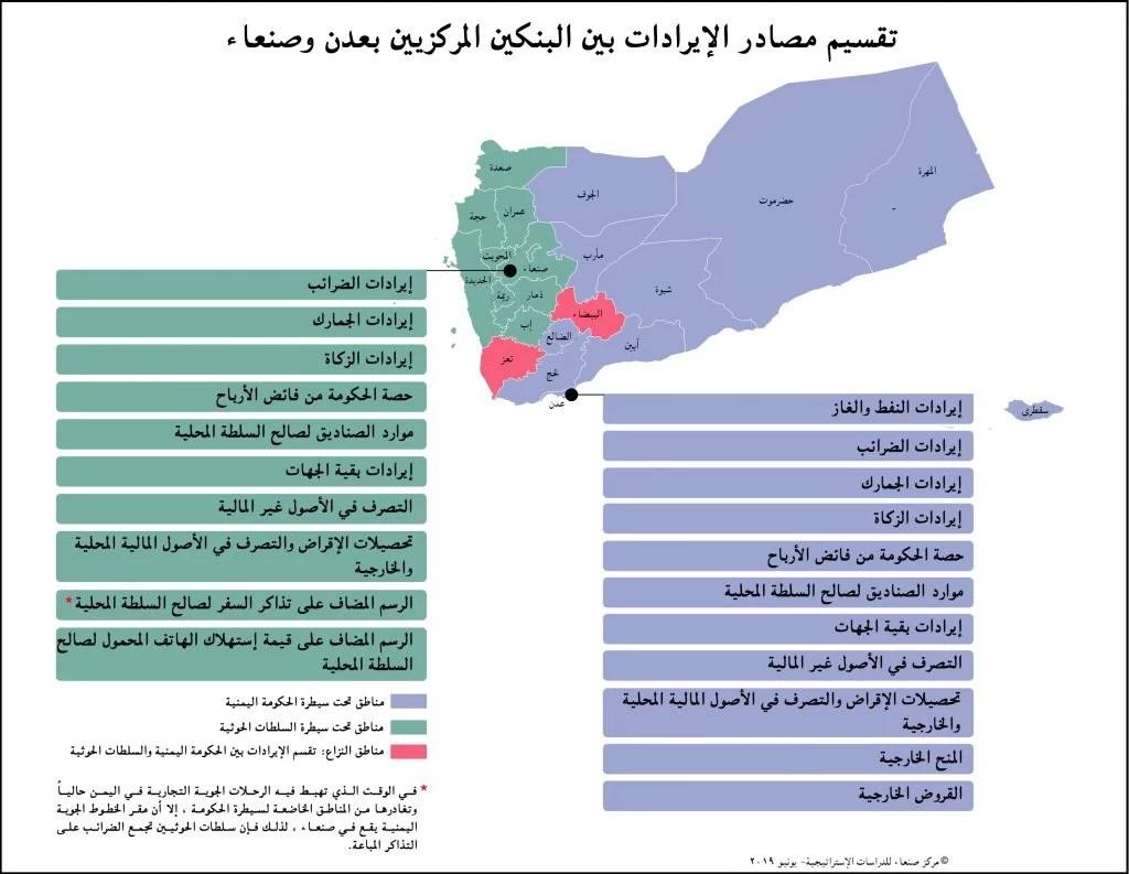 Sanaa Center Author At مركز صنعاء للدراسات الإستراتيجية