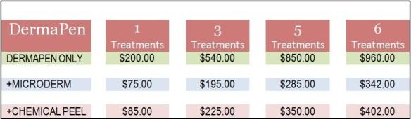 Dermapen Pricing San Antonio