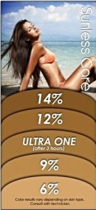 Best Spray Tan San Antonio