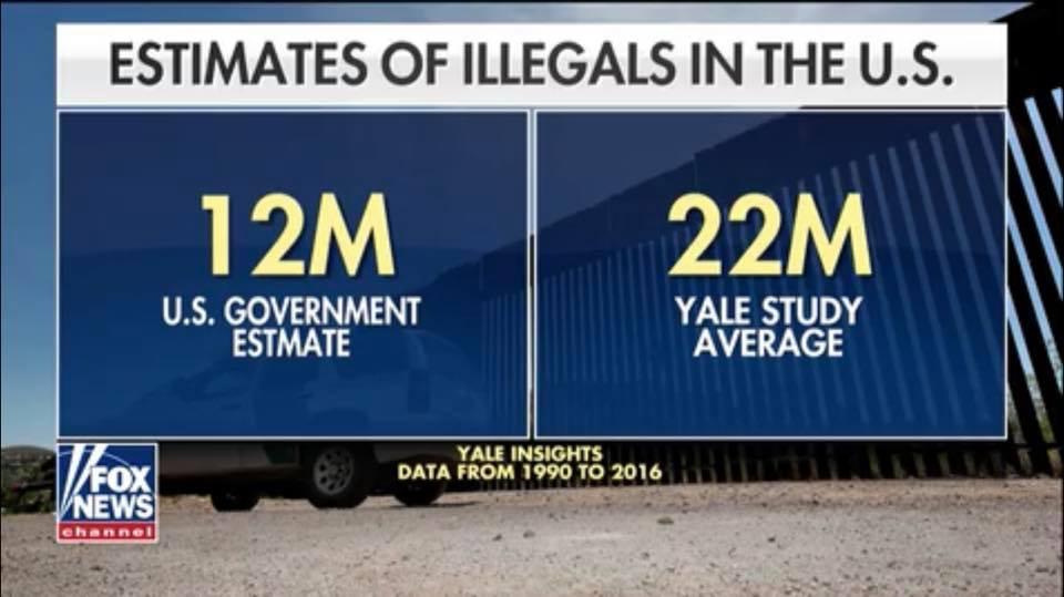 Transportation teen average needed