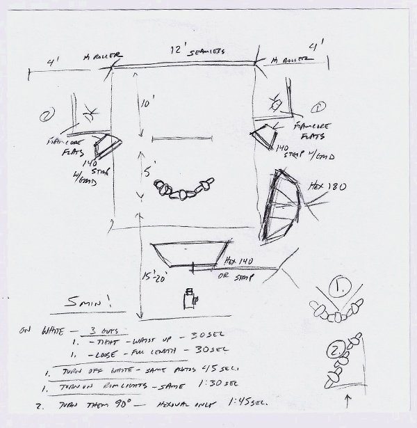 Seale's sketch of how he would set up the photo shoot of Tim, Tony and Manu. Image courtesy of Robert Seale.