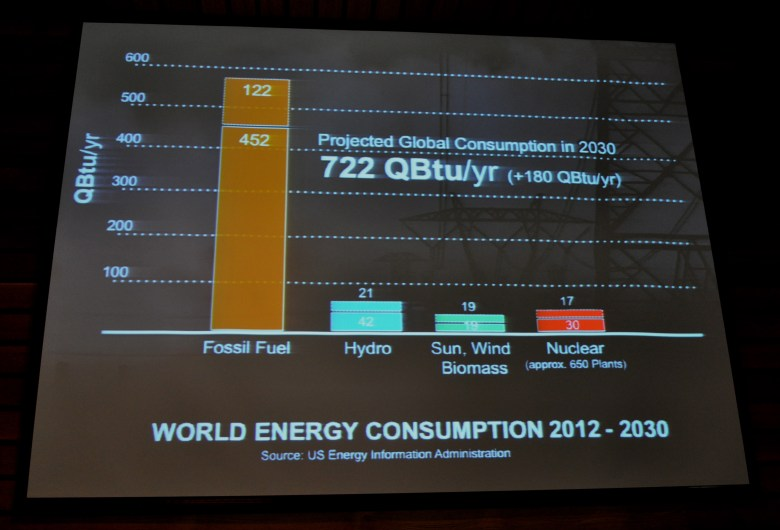 Photo of a slide during Edward Mazria's presentation depicting the global consumption of energy and how far behind non-fossil fuel energy production methods are in meeting demand.