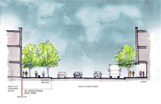 Section of South Flores Street illustrating the 30-foot amenity path which includes space for pedestrians, trees, and a dual-directional bike lane. Rendering courtesy of Lake/Flato Architects.