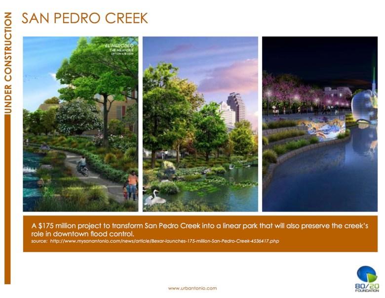 "San Pedro Creek project renderings in The 80/20 Foundation Report, ""San Antonio: Under Construction."""