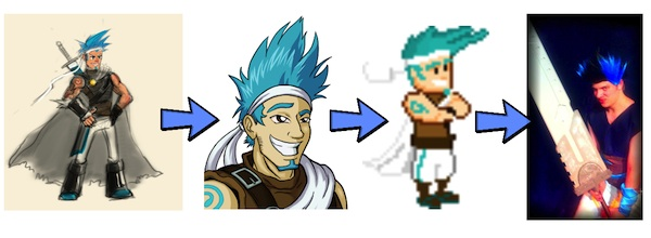 The evolution of the protagonist, from sketches to finished art to game objects to the actor portraying him.