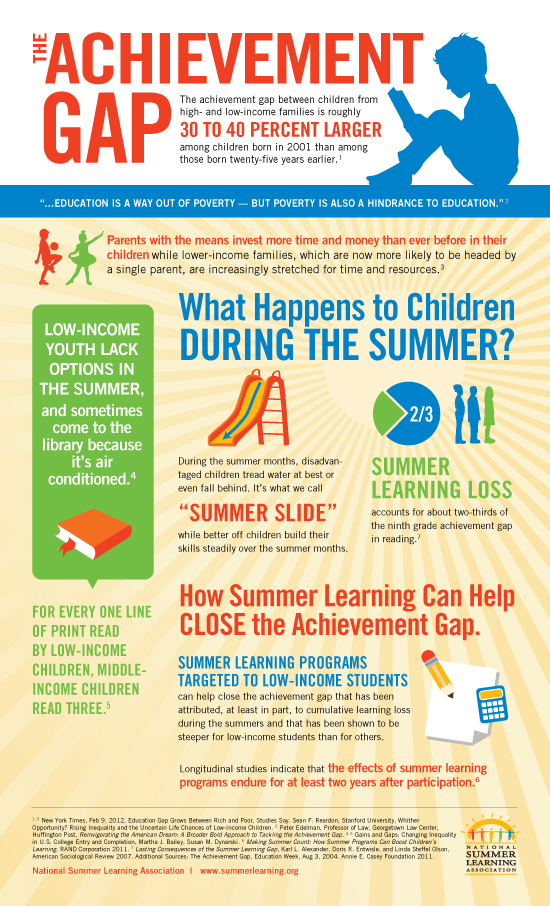 Image courtesy of the Summer Learning Institute