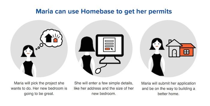 Screenshot from www.homebasefix.com