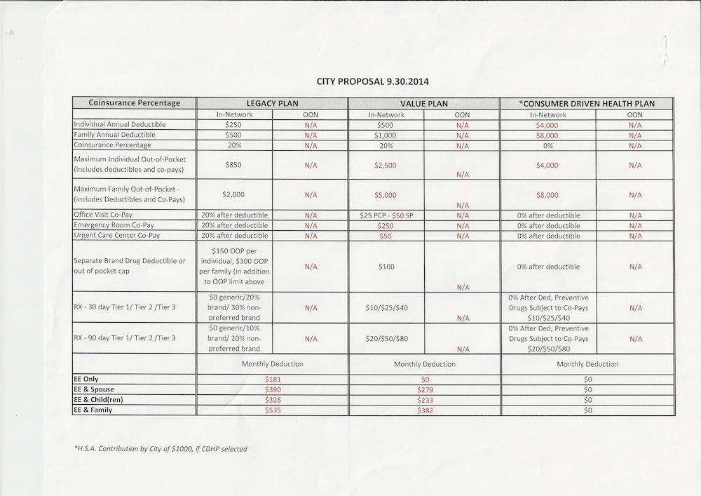 The City's counter-offer submitted to the Police Union on Sept. 30, 2014.