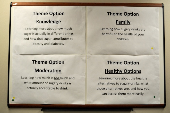 Campaign theme options presented to community members during a recent meeting at Metro Health.