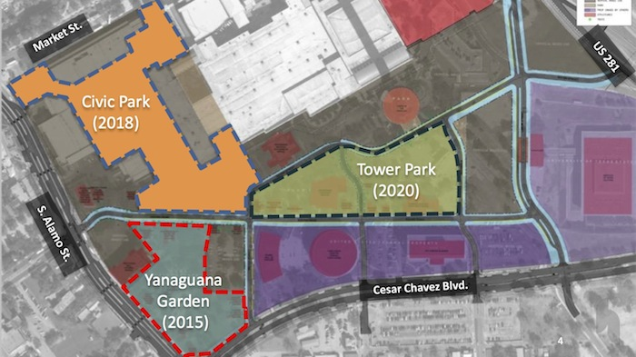 Completion years for Yuanaguana, Tower, and Civic parks in Hemisfair.