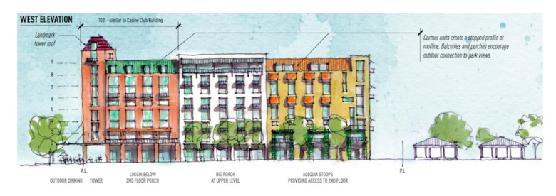 A rendering featuring the Western view. Image courtesy of Hemisfair.