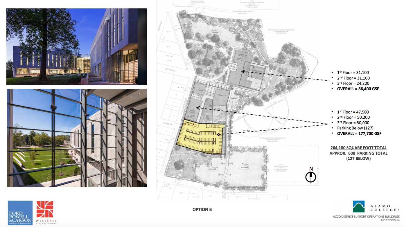 Alamo Colleges revised Option B site plan rendering. Courtesy of ford, powell & carson and WestEast Design Group. (click to enlarge)